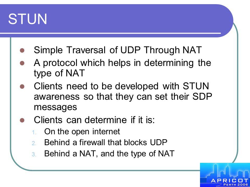 STUN Simple Traversal of UDP Through NAT