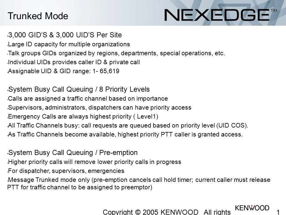 Trunked Mode 3,000 GID'S & 3,000 UID'S Per Site