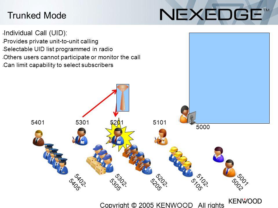 Trunked Mode Individual Call (UID):