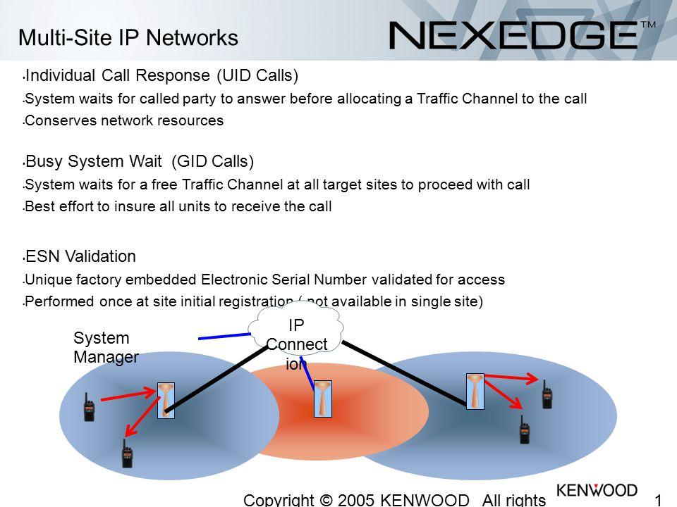 Multi-Site IP Networks