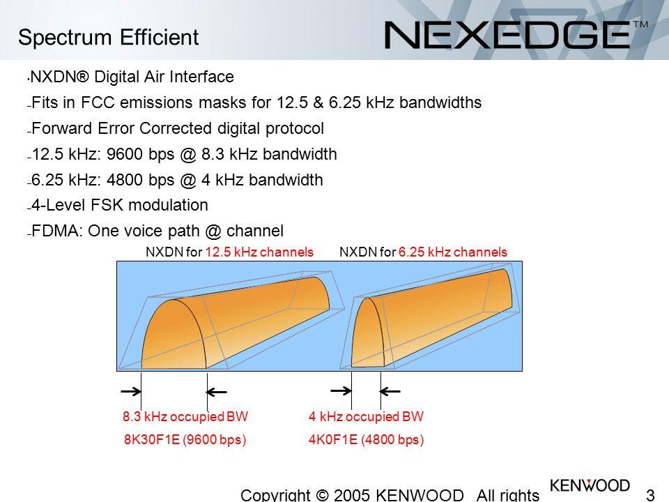 Spectrum Efficient Forward Error Corrected Digital Protocol