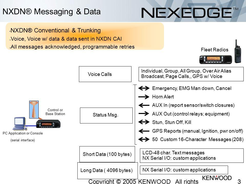 NXDN® Messaging & Data NXDN® Conventional & Trunking