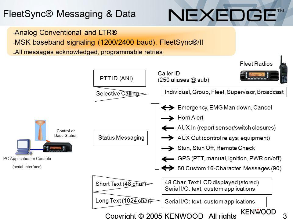 FleetSync® Messaging & Data