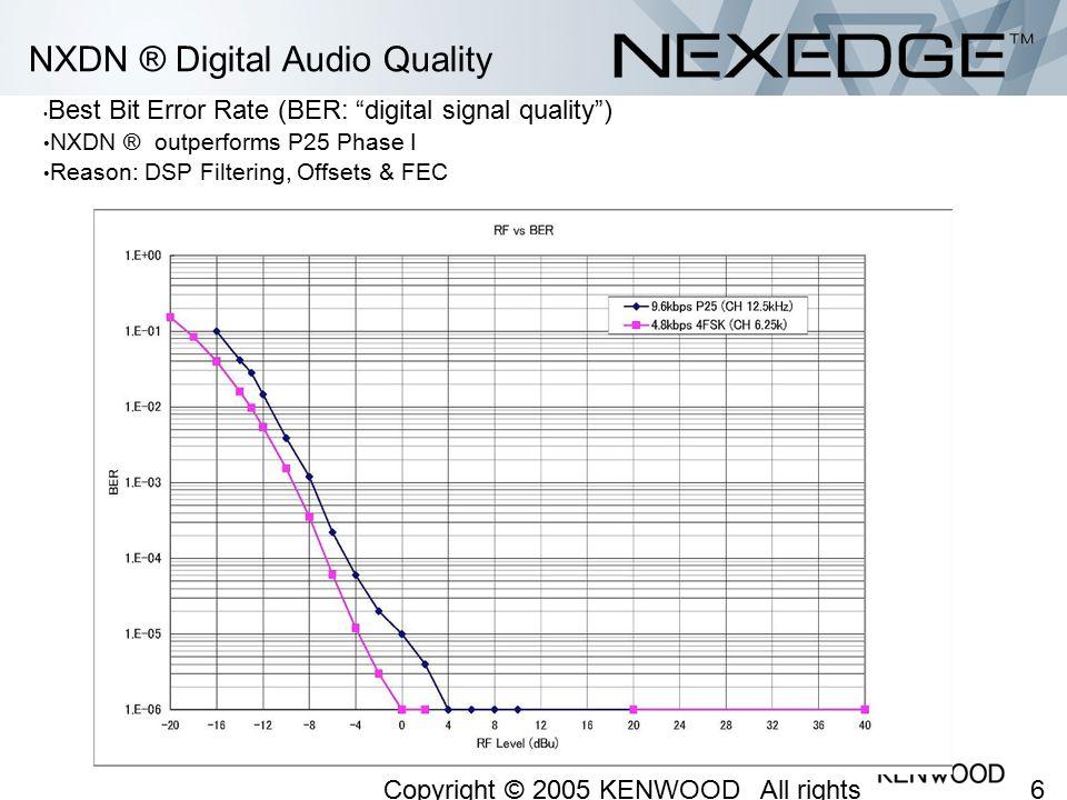 NXDN ® Digital Audio Quality