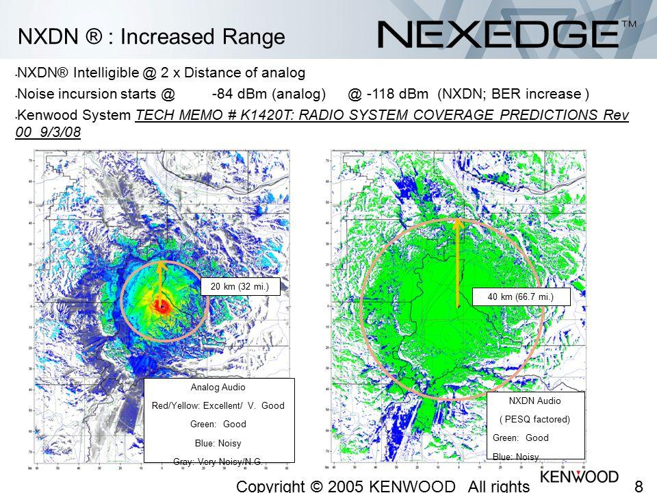 NXDN ® : Increased Range