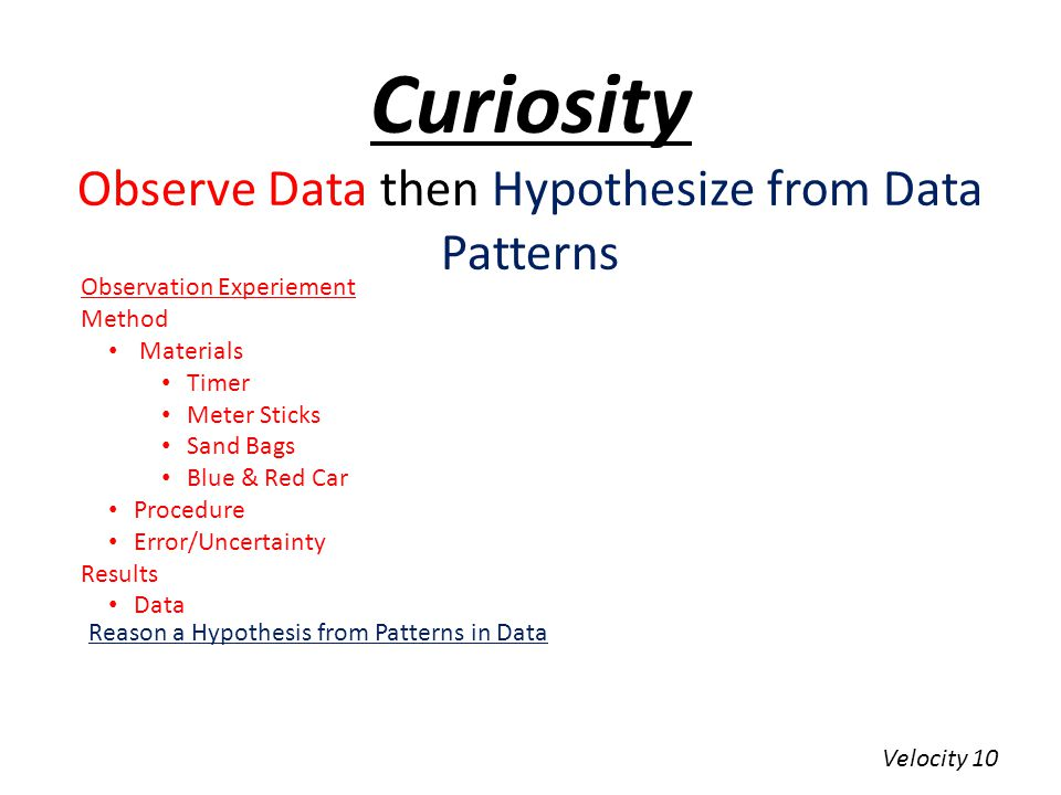 Observe Data then Hypothesize from Data Patterns
