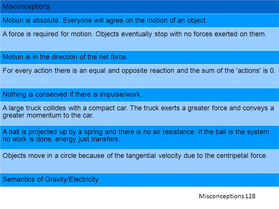 Misconceptions Motion is absolute. Everyone will agree on the motion of an object.