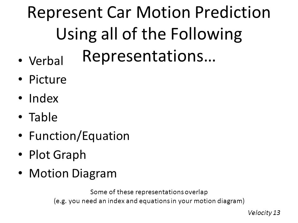 Represent Car Motion Prediction Using all of the Following Representations…