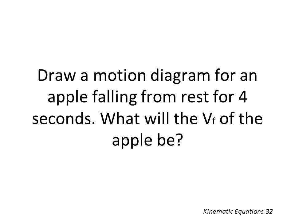 Draw a motion diagram for an apple falling from rest for 4 seconds