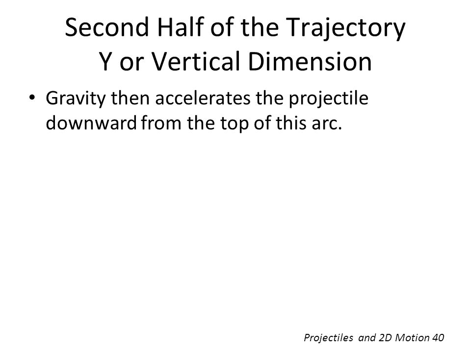 Second Half of the Trajectory Y or Vertical Dimension