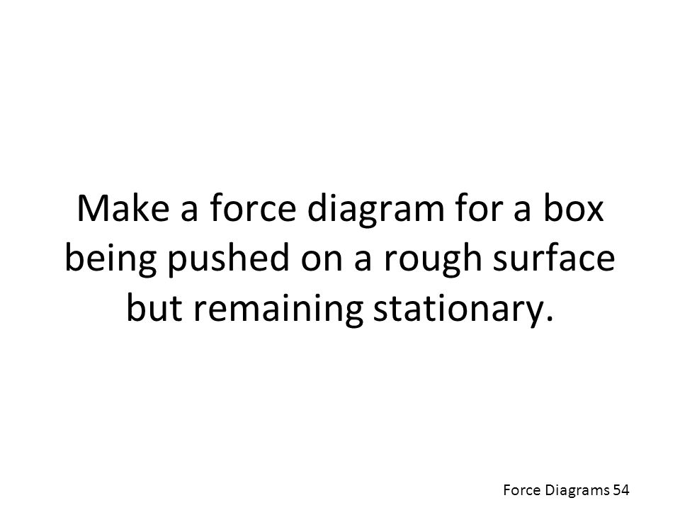 Make a force diagram for a box being pushed on a rough surface but remaining stationary.