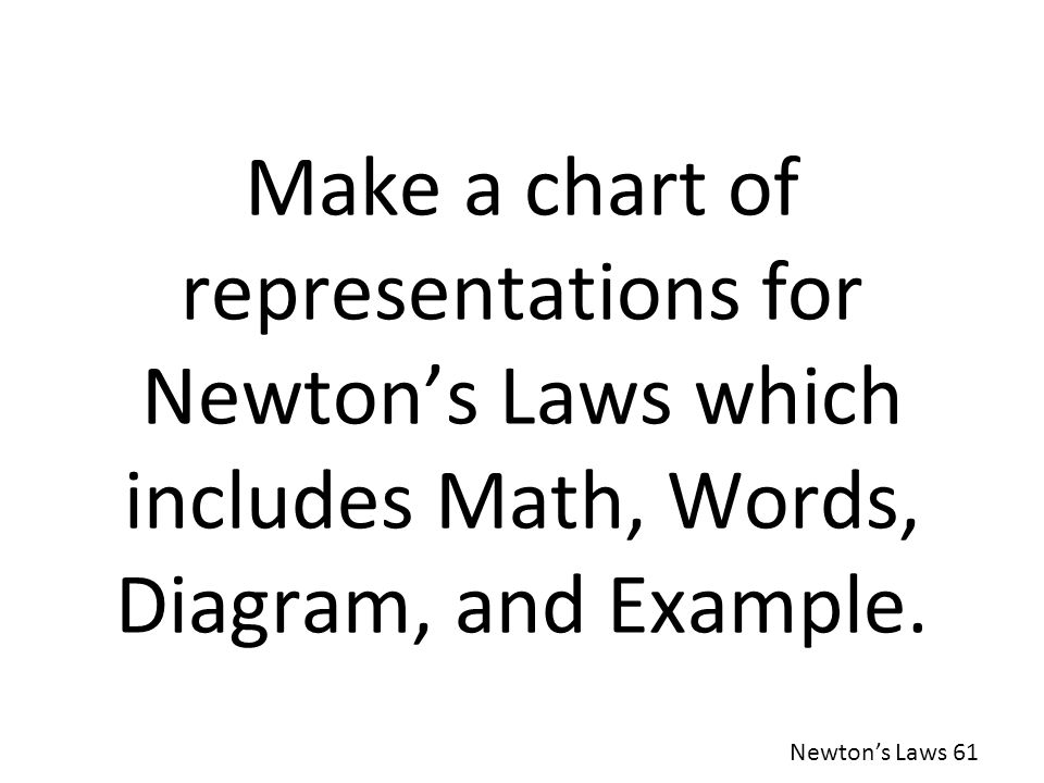 Make a chart of representations for Newton's Laws which includes Math, Words, Diagram, and Example.