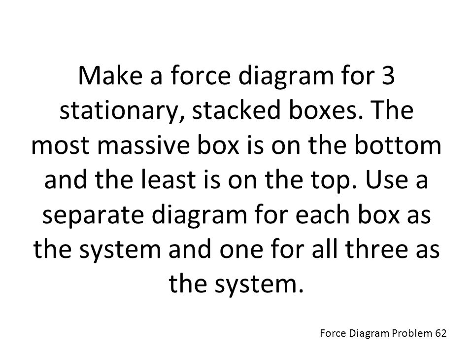 Make a force diagram for 3 stationary, stacked boxes