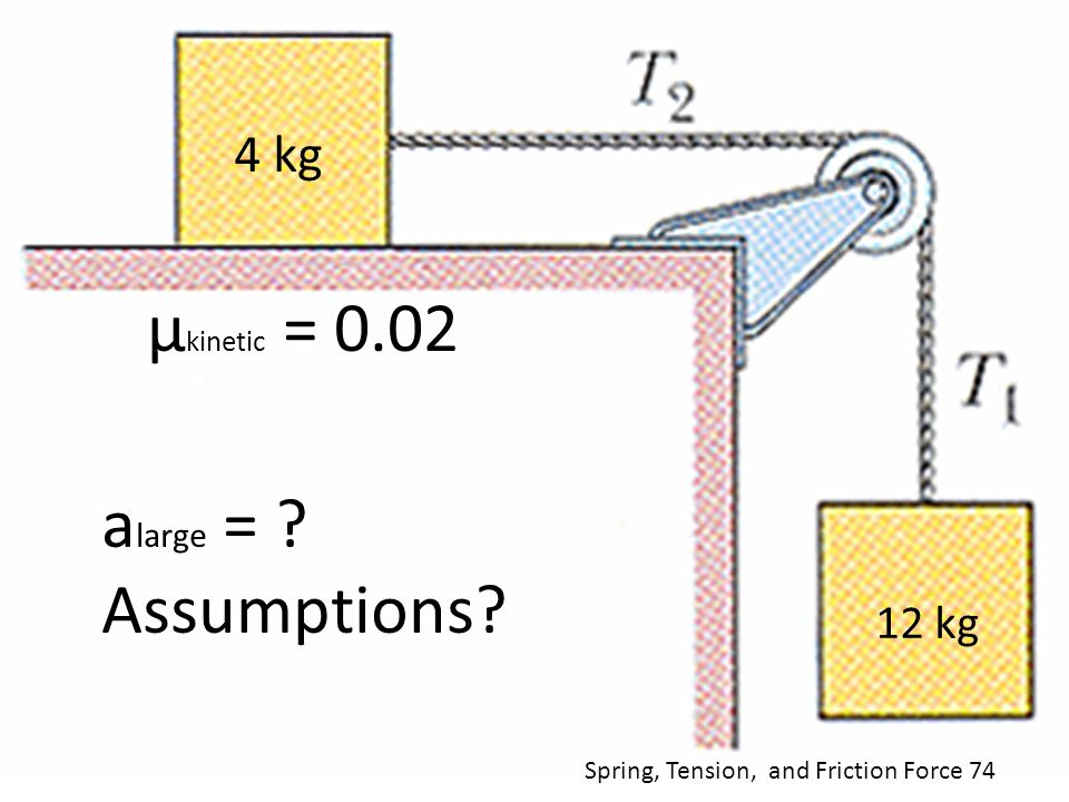 µkinetic = 0.02 alarge = Assumptions 4 kg 12 kg
