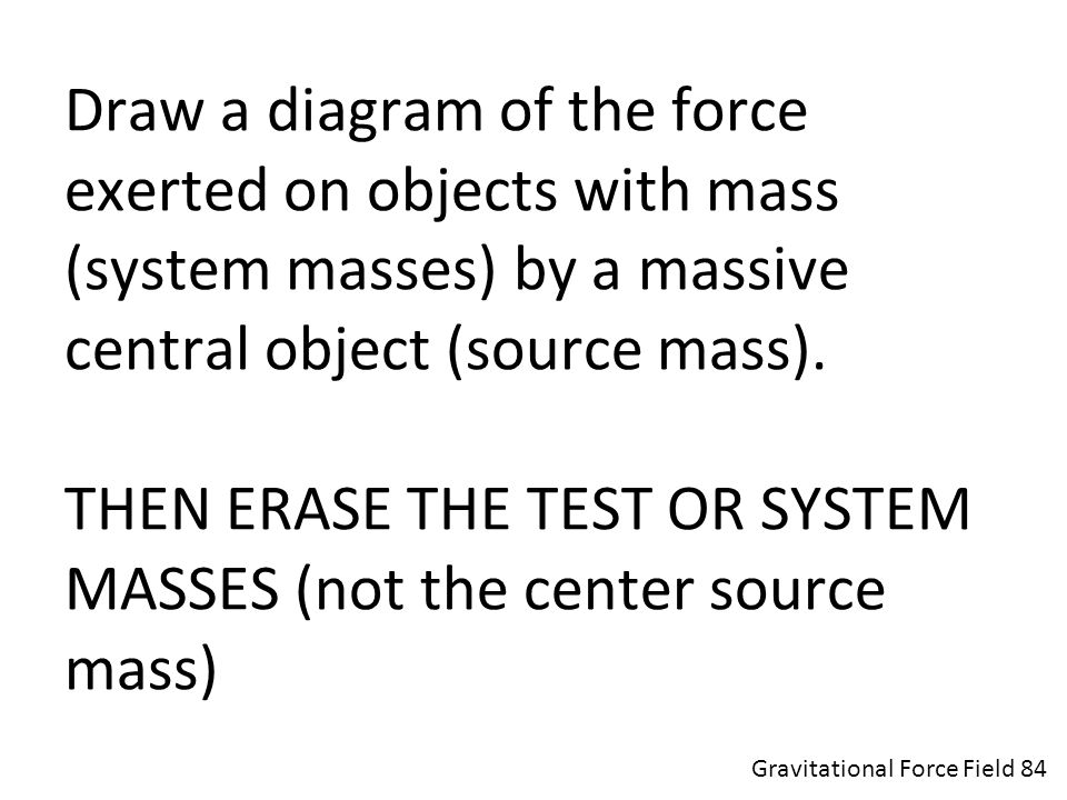 Draw a diagram of the force exerted on objects with mass (system masses) by a massive central object (source mass). THEN ERASE THE TEST OR SYSTEM MASSES (not the center source mass)