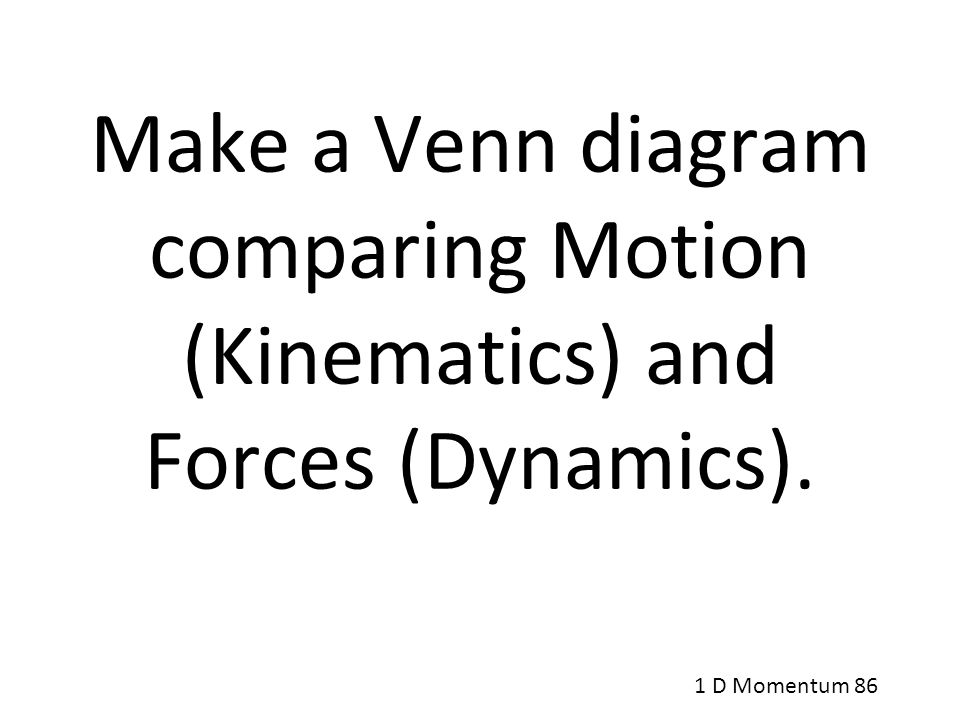 Make a Venn diagram comparing Motion (Kinematics) and Forces (Dynamics).