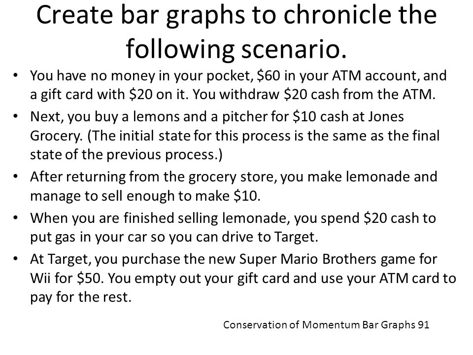 Create bar graphs to chronicle the following scenario.