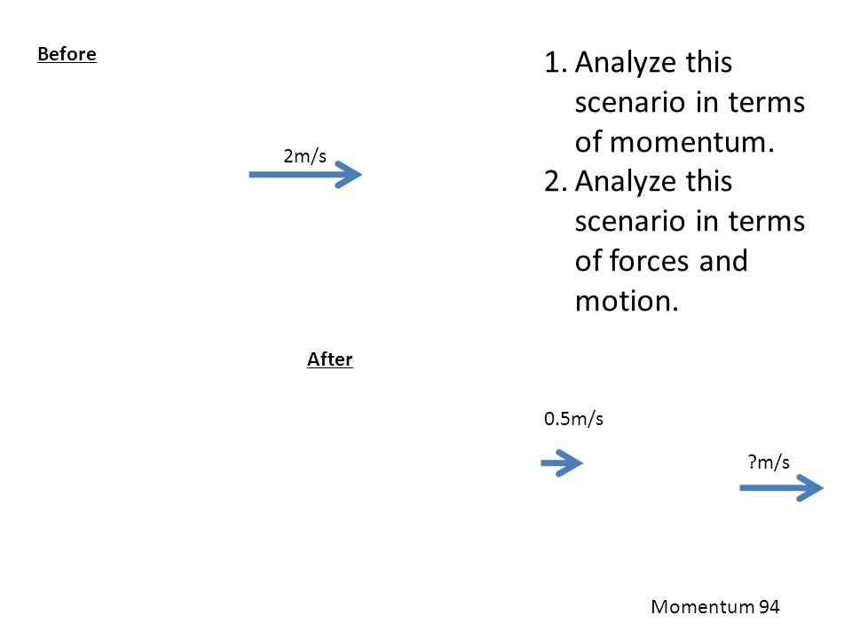 5 kg 5 kg 3 kg 3 kg Analyze this scenario in terms of momentum.