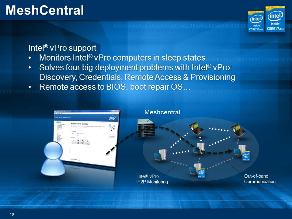 Monitors Intel® vPro computers in sleep states
