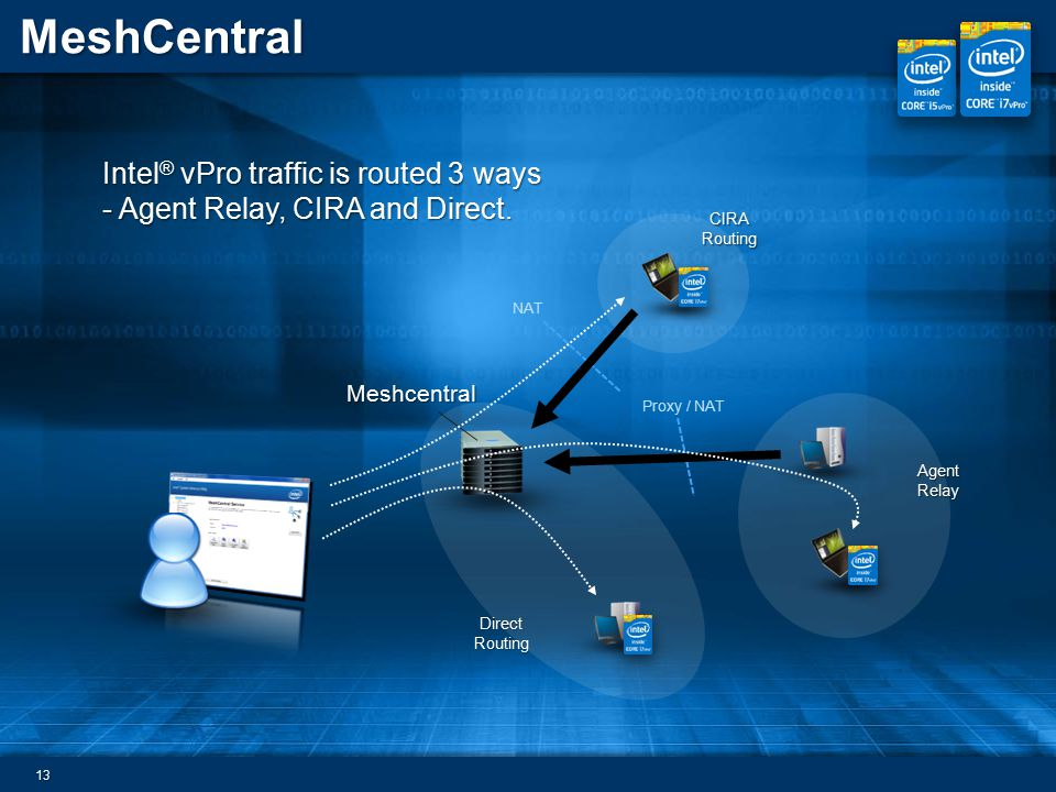 Intel® vPro traffic is routed 3 ways - Agent Relay, CIRA and Direct.