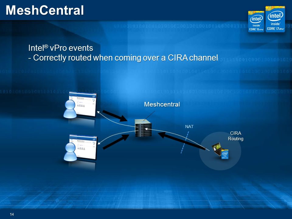 Intel® vPro events - Correctly routed when coming over a CIRA channel