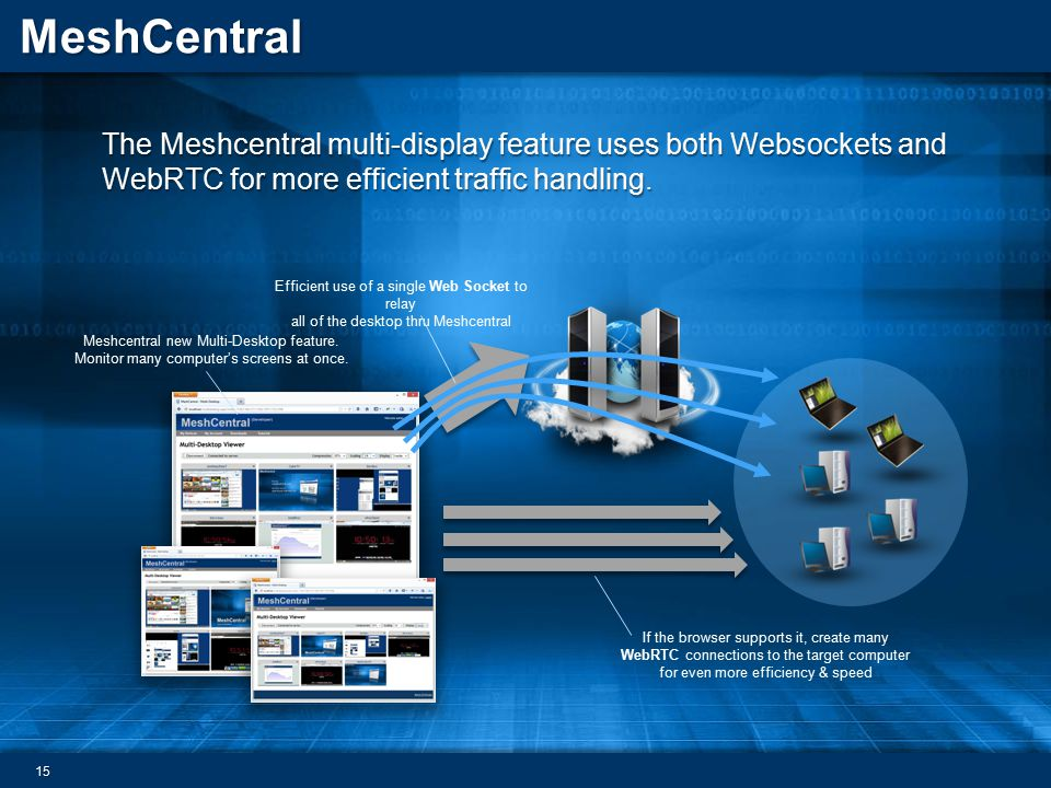 The Meshcentral multi-display feature uses both Websockets and WebRTC for more efficient traffic handling.