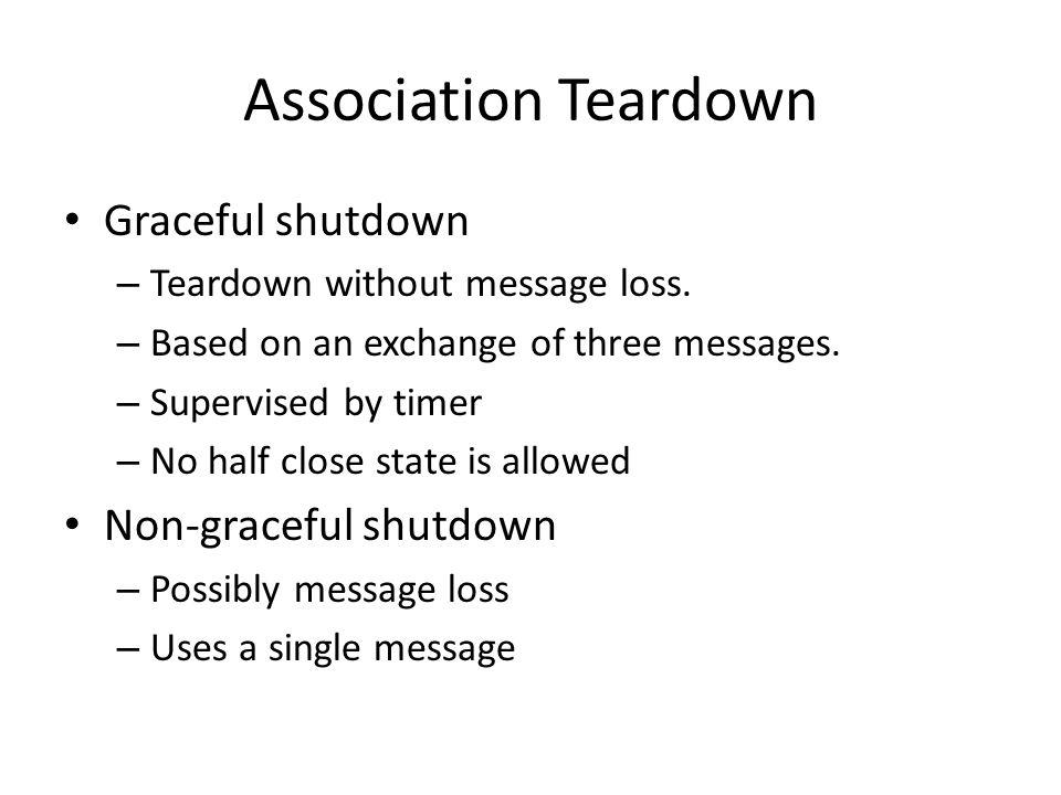 Association Teardown Graceful shutdown Non-graceful shutdown