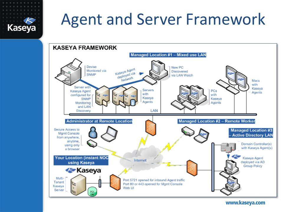 Agent and Server Framework