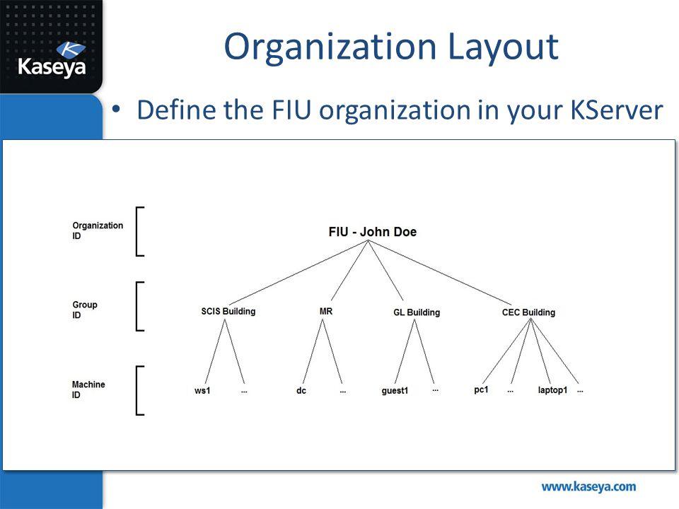 Organization Layout Define the FIU organization in your KServer