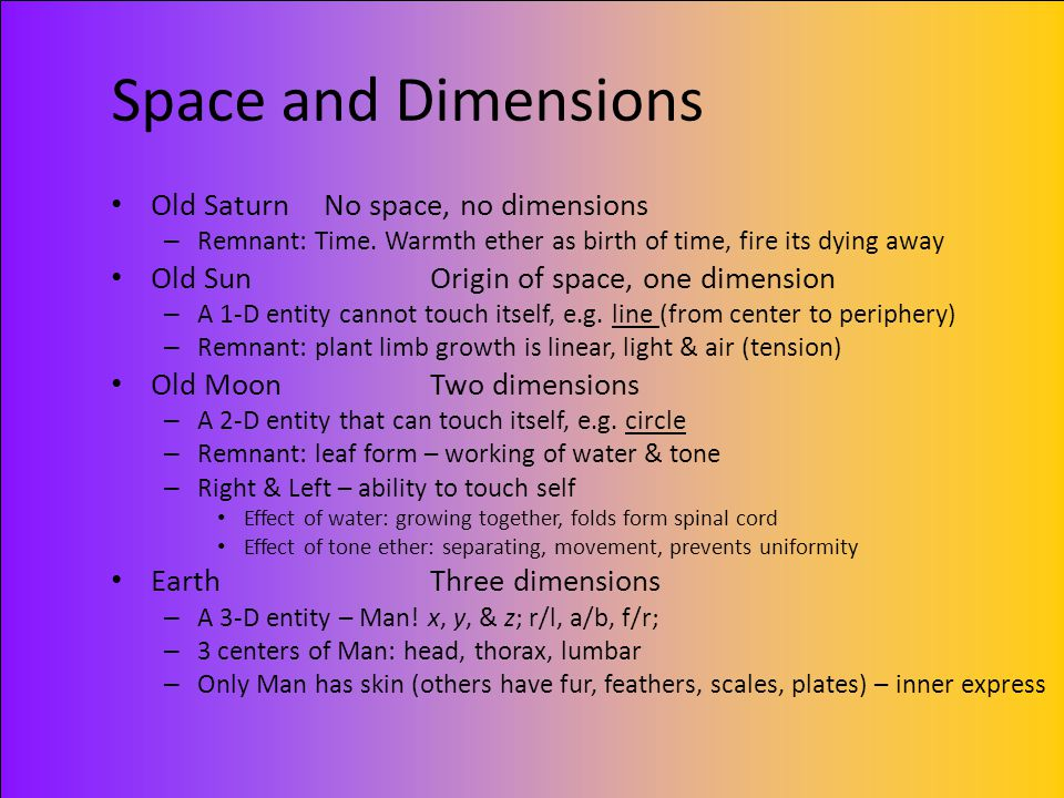 Space and Dimensions Old Saturn No space, no dimensions
