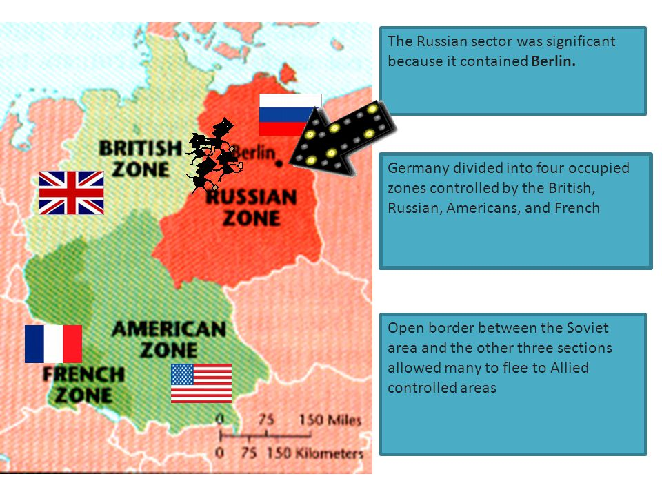 The Russian sector was significant because it contained Berlin.