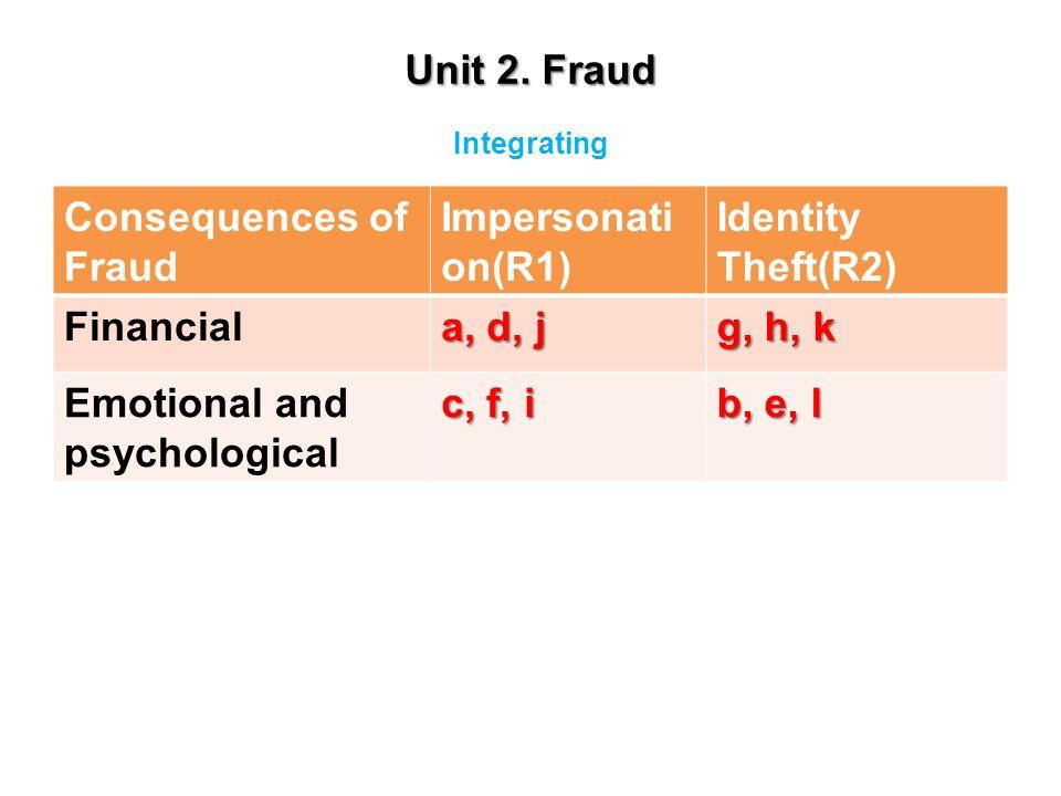 Emotional and psychological c, f, i b, e, l