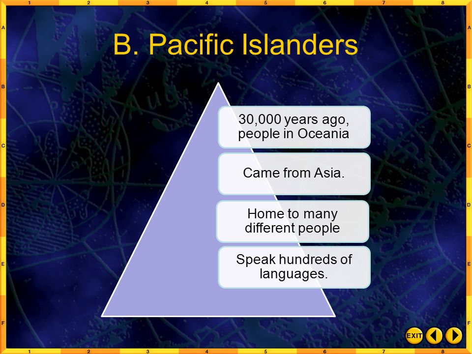 B. Pacific Islanders 30,000 years ago, people in Oceania