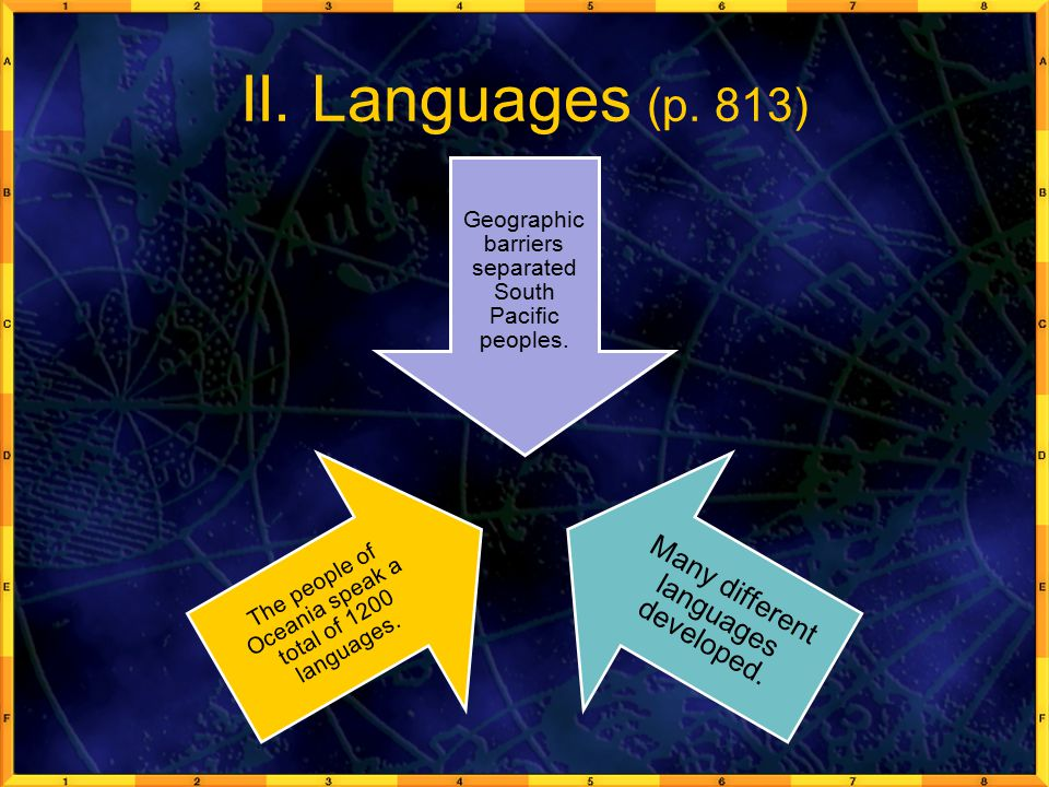 II. Languages (p. 813) Many different languages developed.