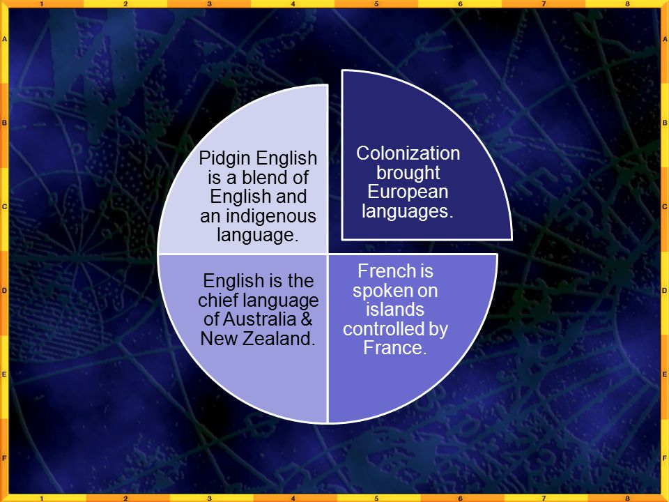 Colonization brought European languages.