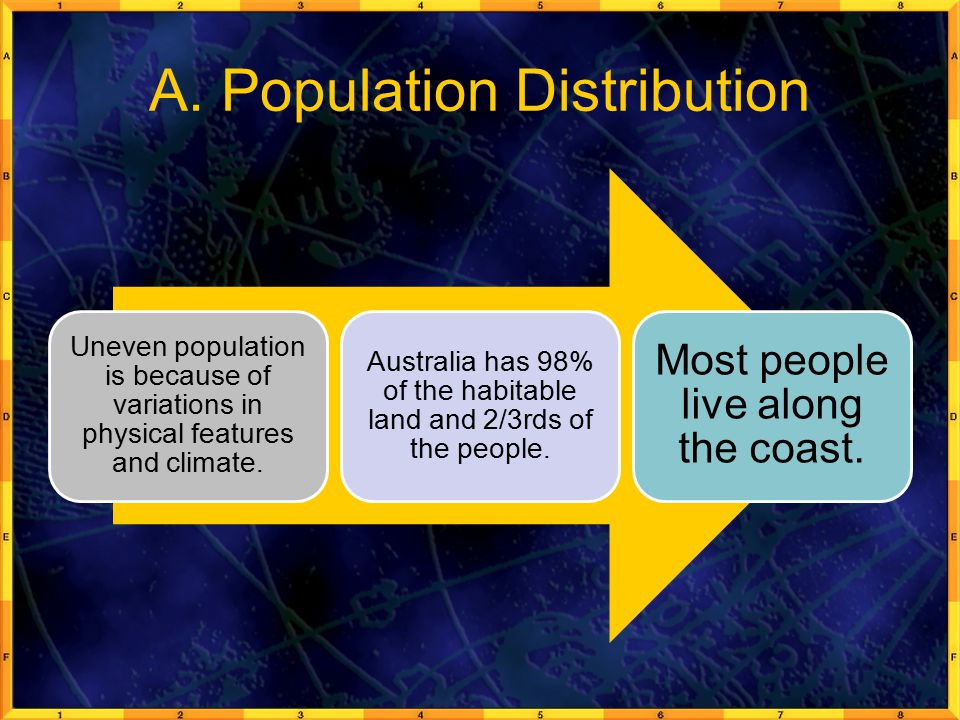 A. Population Distribution