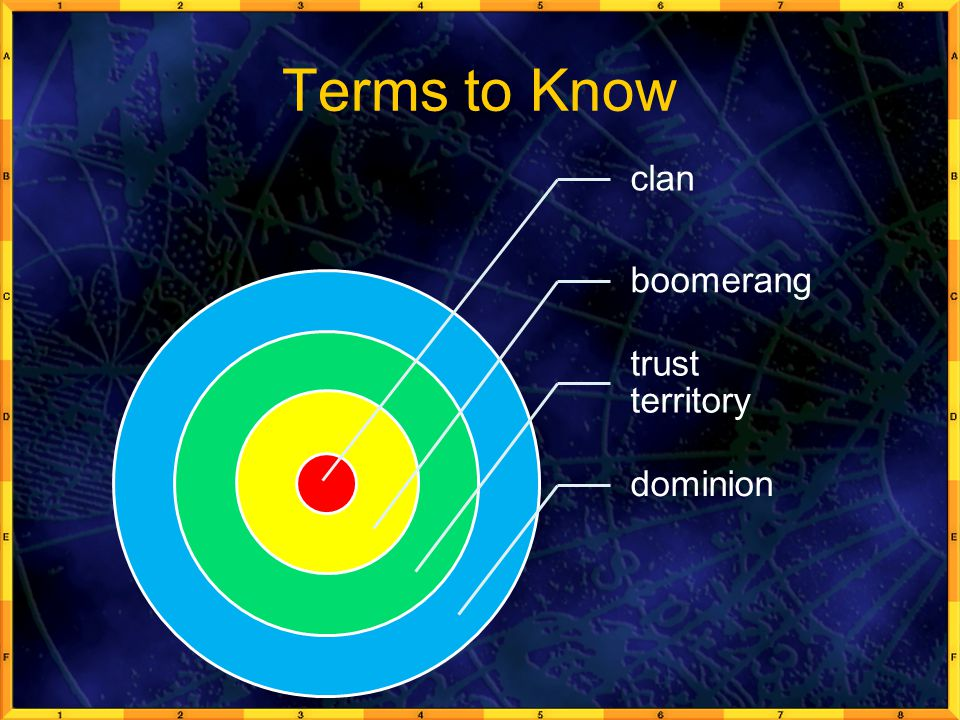 Terms to Know clan boomerang trust territory dominion