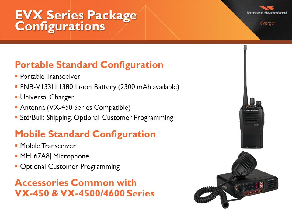 EVX Series Package Configurations