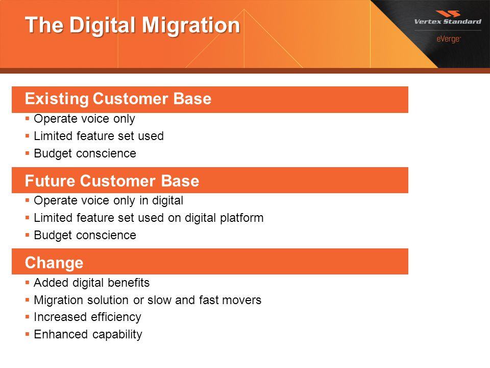 The Digital Migration Existing Customer Base Future Customer Base