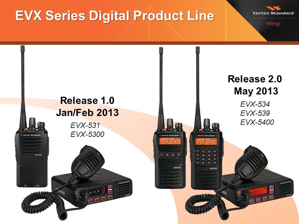 EVX Series Digital Product Line