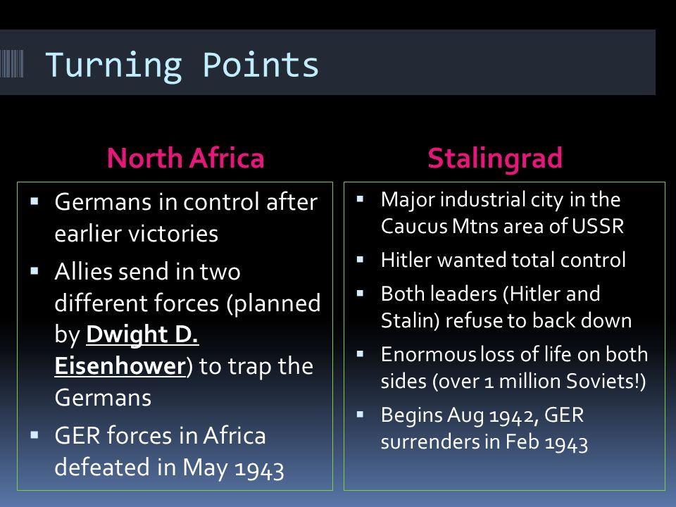 Turning Points North Africa Stalingrad