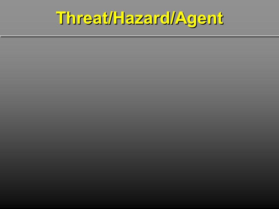 Threat/Hazard/Agent