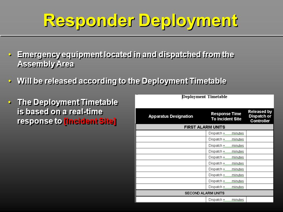 Responder Deployment Emergency equipment located in and dispatched from the Assembly Area. Will be released according to the Deployment Timetable.