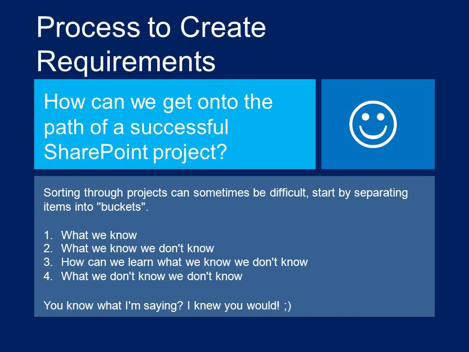 Process to Create Requirements