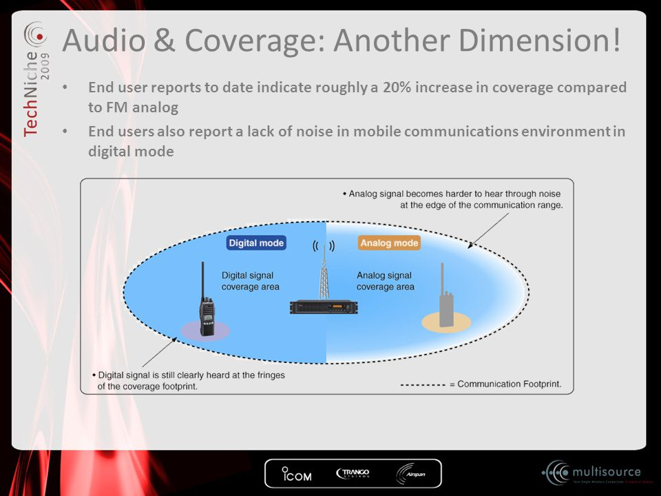 Audio & Coverage: Another Dimension!