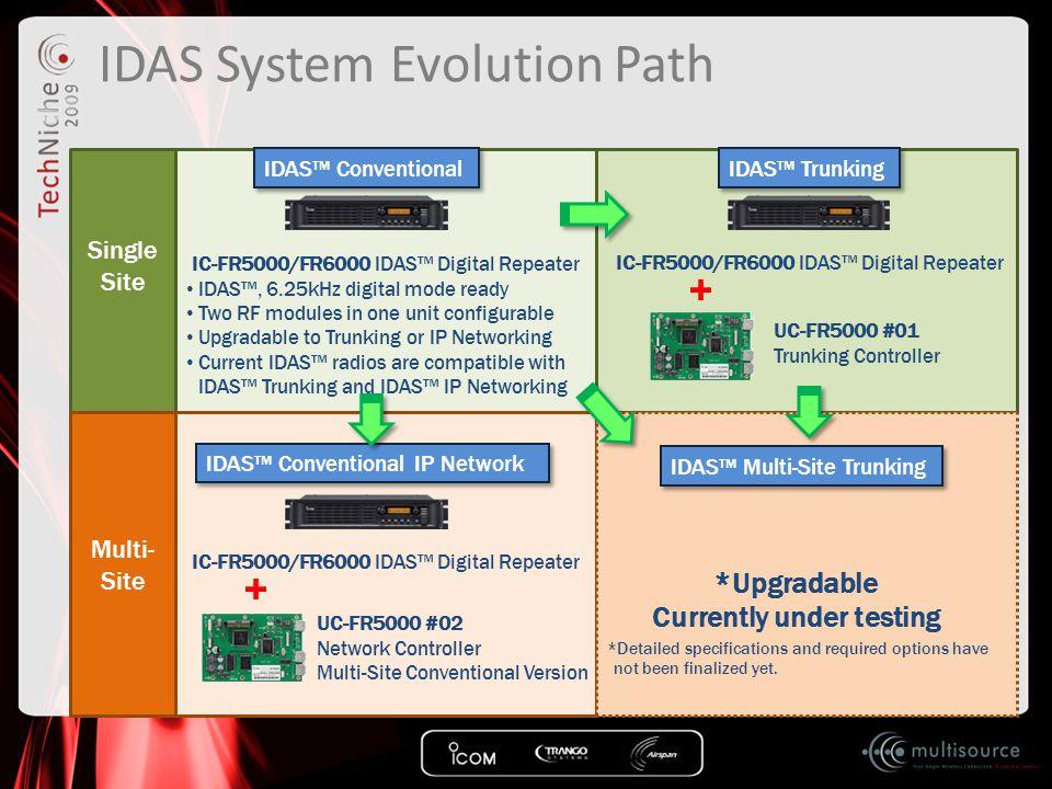 IDAS System Evolution Path