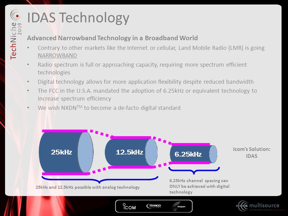 IDAS Technology Advanced Narrowband Technology in a Broadband World