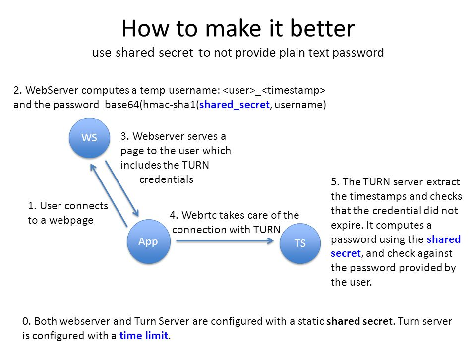 How to make it better use shared secret to not provide plain text password