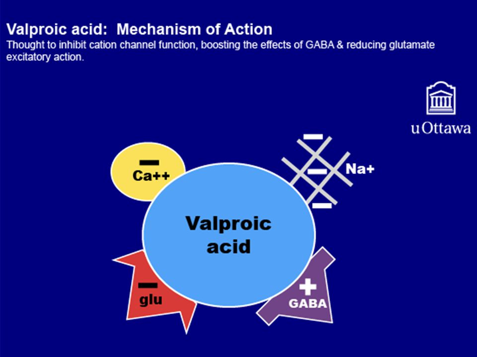 MedTech to change to Valproic acid