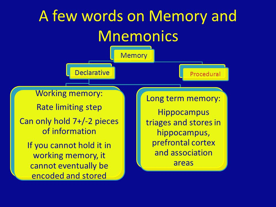 A few words on Memory and Mnemonics